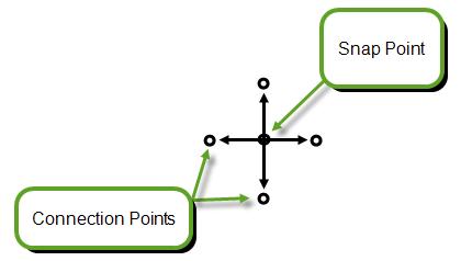 Symbol Definition Tags