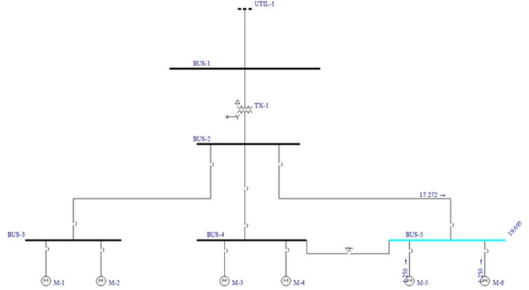 Short circuit motor contribution for Motor circuit analysis training